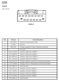 ford f radio wiring diagram 2000 f150 stereo wiring diagram 2000 image wiring radio wiring diagram for 2000 ford taurus wiring