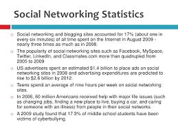 how has social media affected global civic engagement me writing  how has social media affected global civic engagement me writing essays