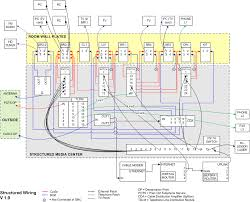 network patch cable wiring diagram  wiring diagrams   darren crissnetwork patch cable wiring diagram