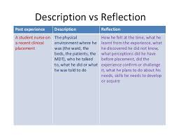 personal reflection essay examples how to write a reflective essay personal