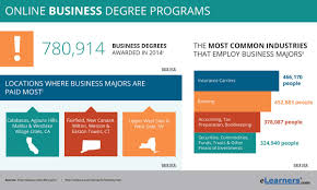 featured interview for online business degrees online degrees in business