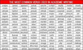 Essay writing services review      metricer com