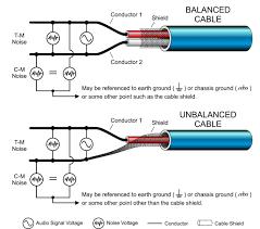 xlr cable wiring diagram similiar cable diagram keywords xlr xlr cable wiring diagram xlr image wiring diagram xlr wire diagram the wiring diagram on xlr