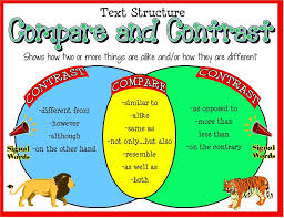 school  english corner at agustina de aragon school today in class we are learning how to compare and contrast two ideas