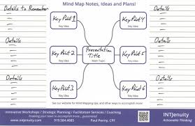 using the mind map notepad intjenuity presentations gave you an idea for a new project or strengthened your resolve to focus on an existing project you could capture a simple charter for