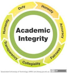 images about academic dishonesty and integrity on pinterest    cool academic integrity graphic