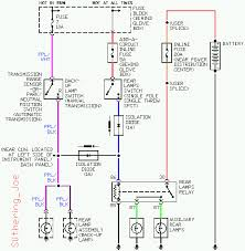 reverse lamp wiring diagram reverse image wiring how do i wire external led reverse lights jeepforum com on reverse lamp wiring diagram