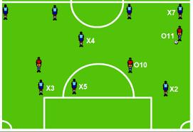 tips soccer soccer formation