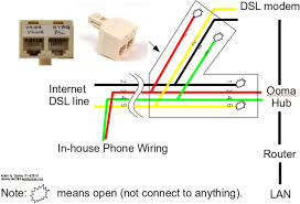 home phone wiring diagram dsl home image wiring telephone wiring diagram dsl jodebal com on home phone wiring diagram dsl