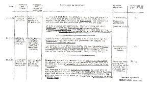 anagarika dharmapala ilankai tamil sangam police report on dharmapala in 1924