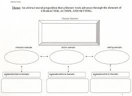images about short story unit writing graphic 1000 images about short story unit writing graphic organizers graphic organizers and guided reading