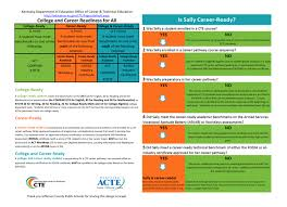 kentucky department of education advising programs the ccr calculator allows school personnel to track the college and career ready status of individual students