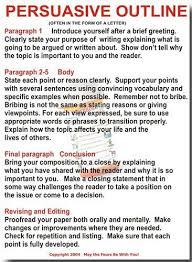 Persuasive speech writers skymassivete cf Persuasive Speech Writers   writegetcheapessay tech