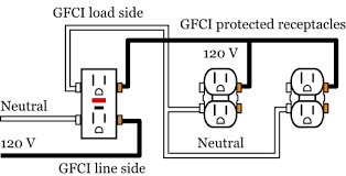 wiring diagram for gfci outlet the wiring diagram gfci load wiring electrical 101 wiring diagram