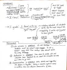 How to write a physics paper   hit mebel com Limousines Prestige Services