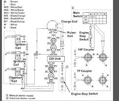 hp yamaha stroke problem the hull truth boating and wiring attached images