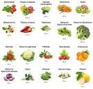 В каком салате больше всего витаминов