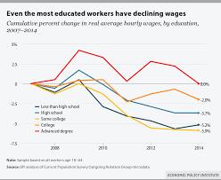 how globalization affects employment philosophy of market economics 78957