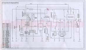 atv wiring diagrams atv wiring diagrams online chinese atv 110 wiring diagram
