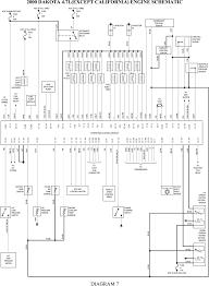 wiring diagram for 1999 dodge ram 1500 radio wiring dodge durango wiring diagram radio wiring diagram and hernes on wiring diagram for 1999 dodge ram