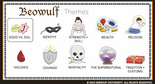 beowulf theme of good vs evil