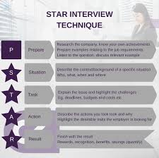 how to prepare for a senior medical affairs interview ck clinical or out more about the star interview technique