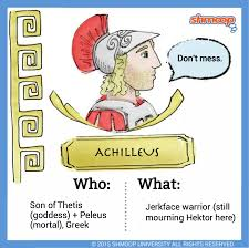achilleus in the iliad click the character infographic to