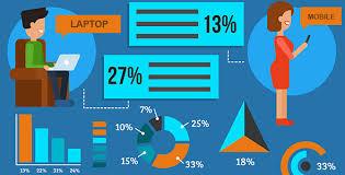 Statistical  amp  Data Analysis
