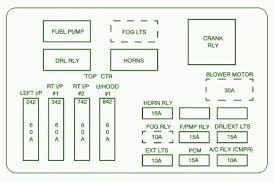 2000 impala fuse box diagram 2000 image wiring diagram leg tibia and fibula ankle tarsals and foot metatarsals and on 2000 impala fuse box diagram
