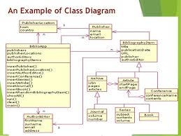 asp net system design    an example of class diagram