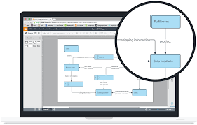 data flow diagram software   lucidchartdata flow diagram