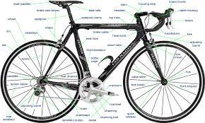 Gear Bicycle Bar Ends <b>1 Pair Mountain Bike</b> Spare Parts ...