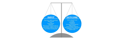 equity theory what s in it for ux designers interaction design equity theory what s in it for ux designers