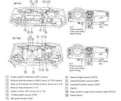 hyundai xg350 engine diagram hyundai wiring diagrams online