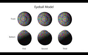 high fidelity eye capture using 2d references disney high fidelity eye capture using 2d references