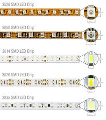 What is the difference between 3528 <b>LEDs</b> and 5050 <b>LEDs</b> |<b>SMD</b> ...