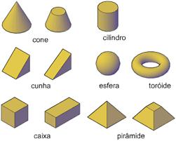 Fórmulas matemáticas que você deve saber para o vestibular