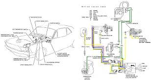 wiring diagram on 65 mustang ireleast info 1965 mustang wiring diagrams wiring diagram