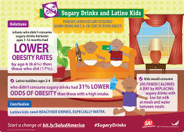 early childcare voices action center new salud america sugary drinks resource