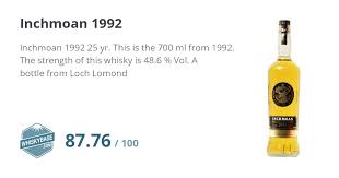 Inchmoan 1992 - Ratings and reviews - Whiskybase