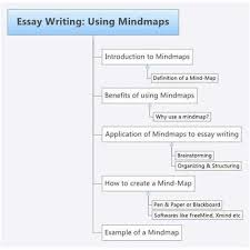 Tun dr mahathir essay about myself  launching a new product essay