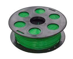 <b>Термос Walmer</b> Khaki 450ml Green - Чижик