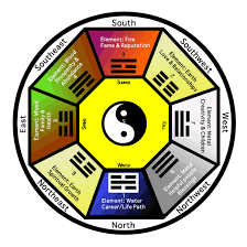 traditional bagua design chinese feng shui compass