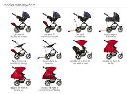 Image result for phil and ted stroller options