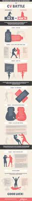 cvs do s and don ts creative warehouse infographics how to make a resume what to do on a resume