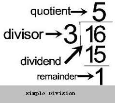 Image result for division