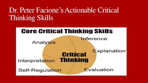 Case studies and mind mapping for critical thinking nursing LUBICA