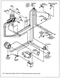 oil pressure safety switch wiring diagram wiring diagram in need of a wiring diagram