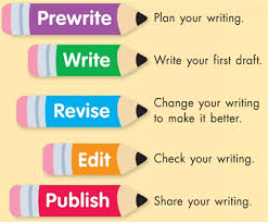writing process clip art clipartfest writing process
