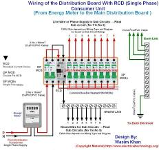 wiring diagram for wall lights wiring image wiring wall light wiring diagram for a pack evinrude engine diagram on wiring diagram for wall lights